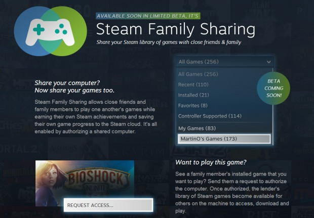 steam-sharing